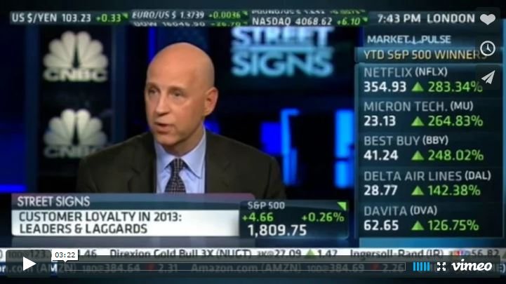 Chris Malone on CNBC's Street Signs